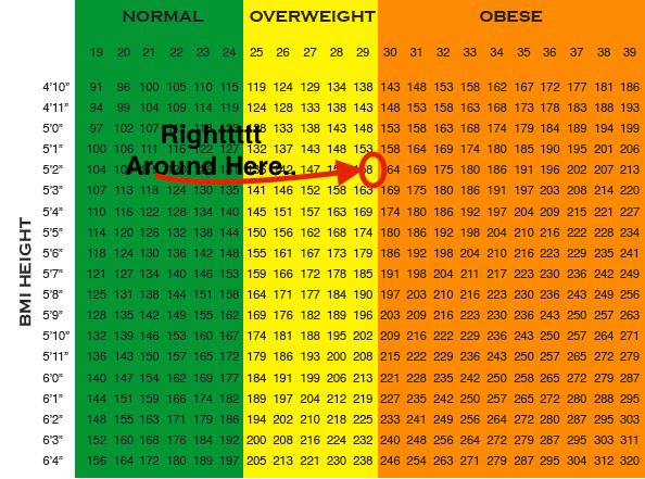 BMI-Chart-1-copy